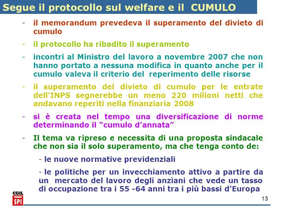 Segue il protocollo sul welfare e il CUMULO