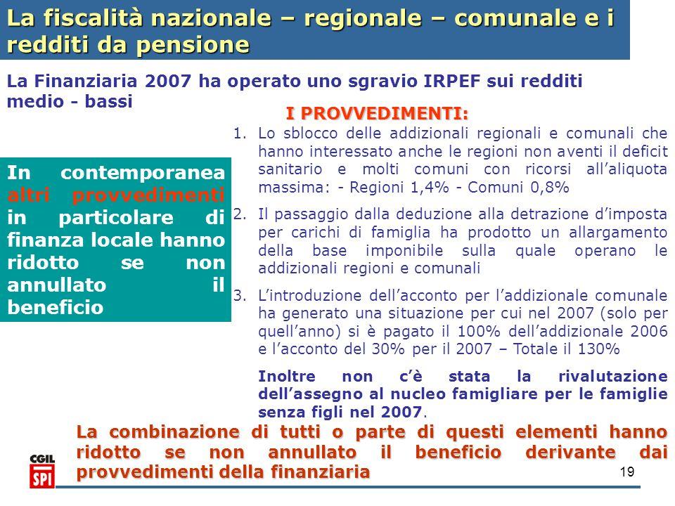 La fiscalità nazionale – regionale – comunale e i redditi da pensione