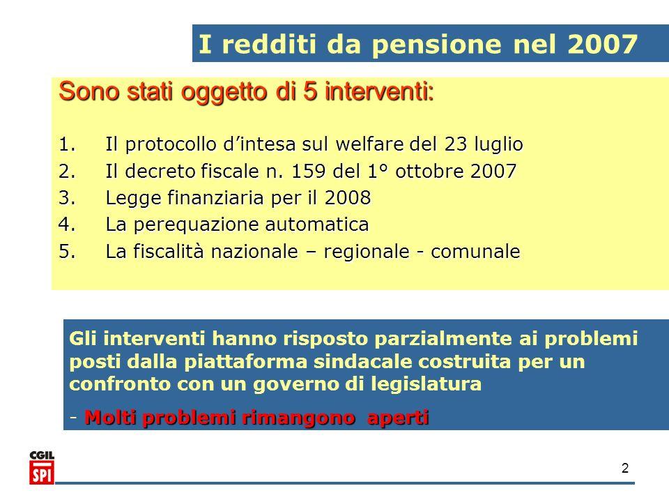 I redditi da pensione nel 2007