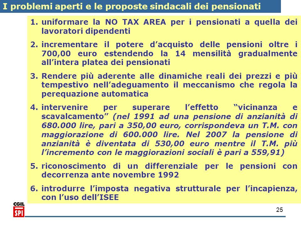 I problemi aperti e le proposte sindacali dei pensionati
