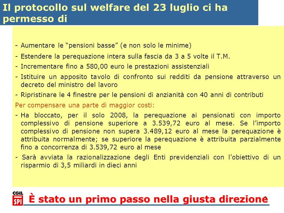 Il protocollo sul welfare del 23 luglio ci ha permesso di