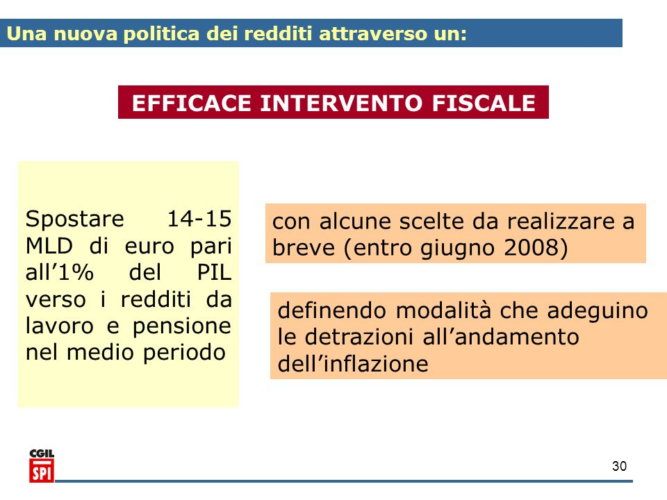 EFFICACE INTERVENTO FISCALE