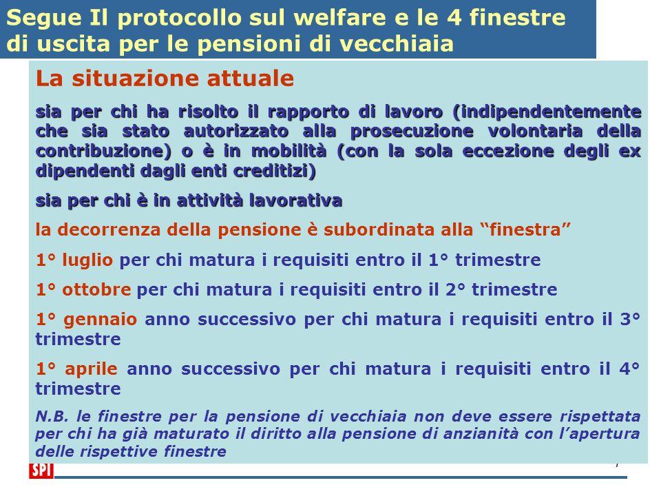 Segue Il protocollo sul welfare e le 4 finestre di uscita per le pensioni di vecchiaia