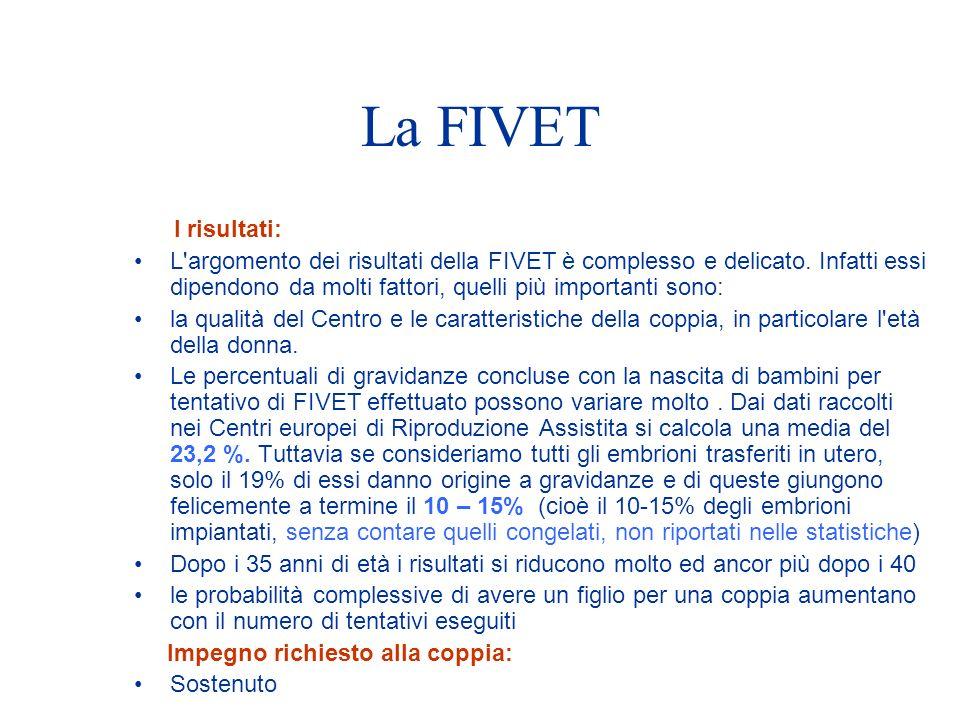 La FIVET I risultati: