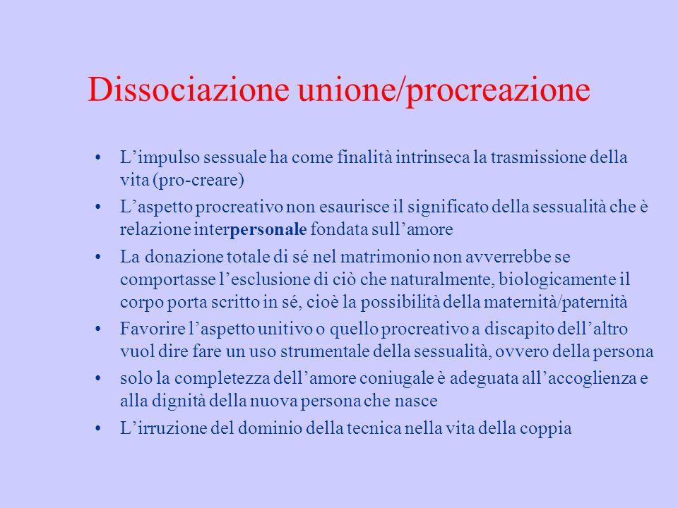 Dissociazione unione/procreazione