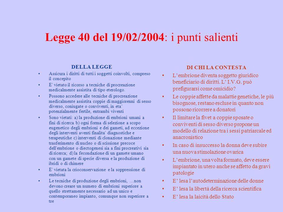 Legge 40 del 19/02/2004: i punti salienti