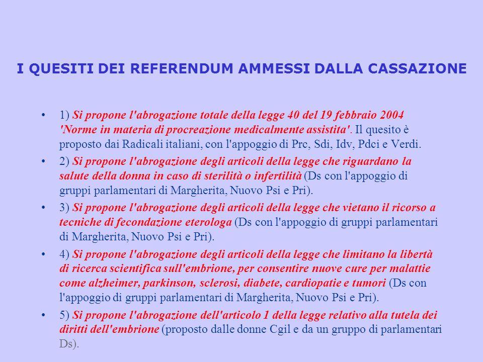 I QUESITI DEI REFERENDUM AMMESSI DALLA CASSAZIONE
