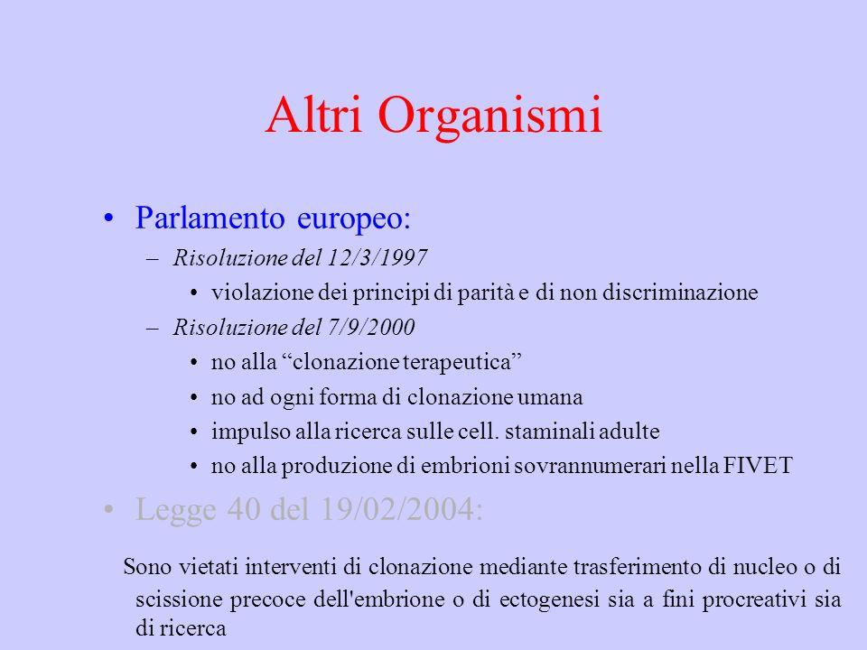 Altri Organismi Parlamento europeo: Risoluzione del 12/3/1997. violazione dei principi di parità e di non discriminazione.