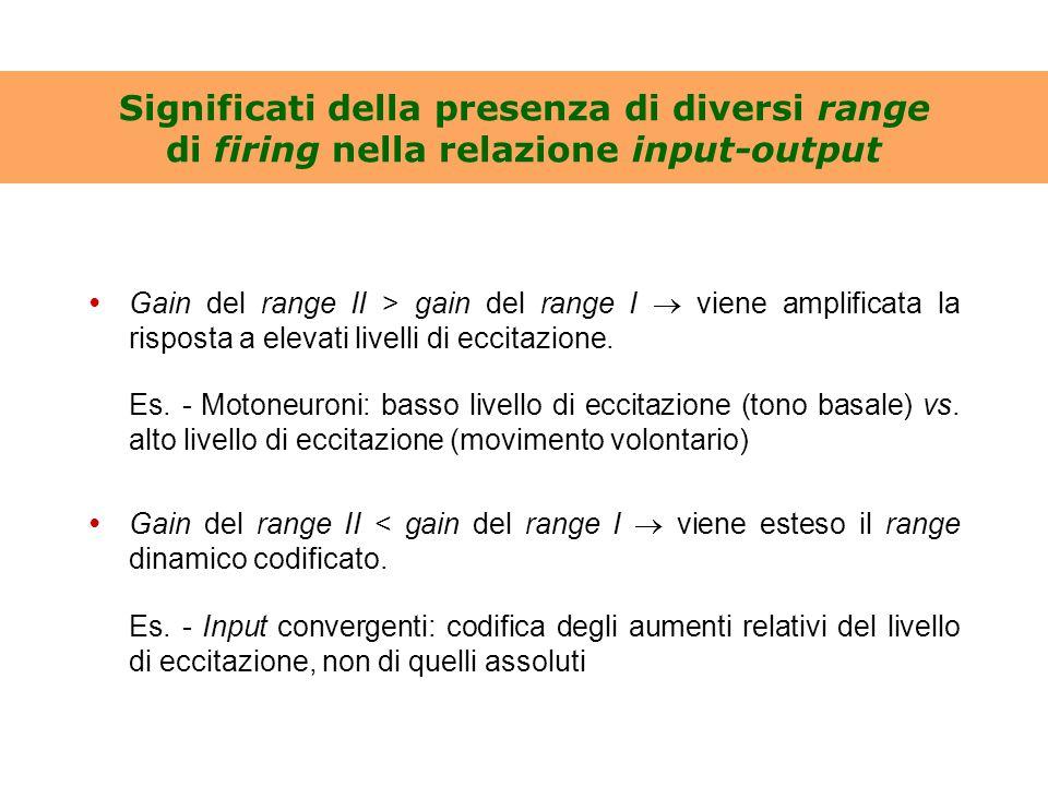 Significati della presenza di diversi range di firing nella relazione input-output