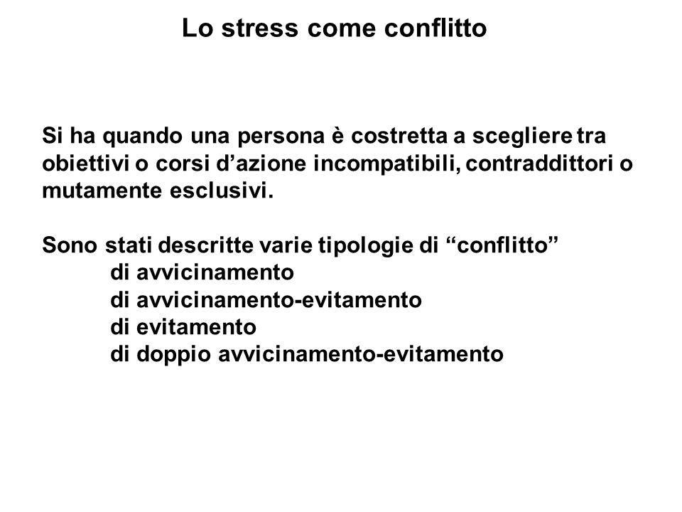 Lo stress come conflitto