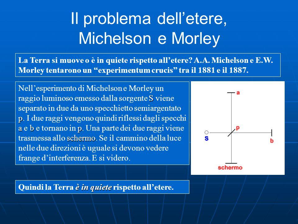 Il problema dell'etere, Michelson e Morley