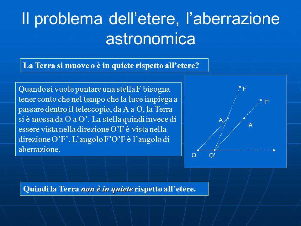 Il problema dell'etere, l'aberrazione astronomica