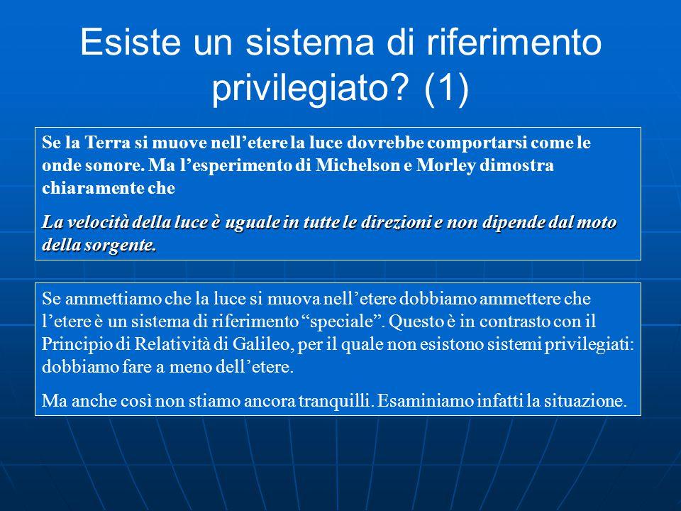 Esiste un sistema di riferimento privilegiato (1)