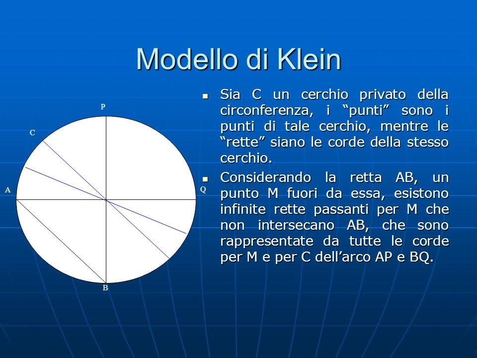 Modello di Klein