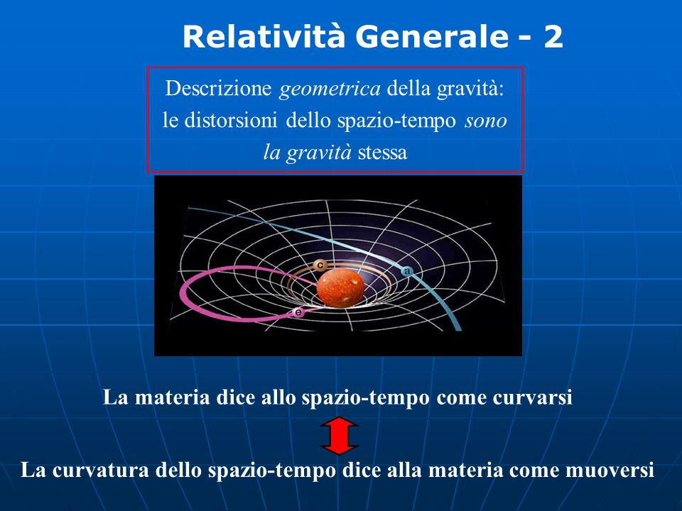 Relatività Generale - 2 Descrizione geometrica della gravità: