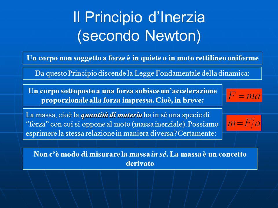 Il Principio d'Inerzia (secondo Newton)