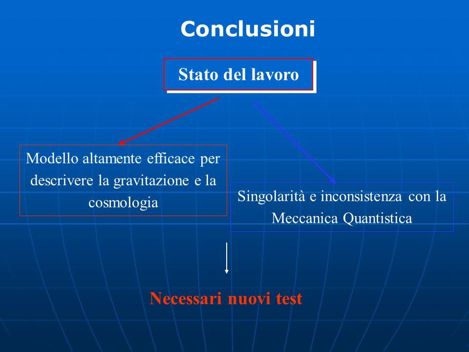 Singolarità e inconsistenza con la Meccanica Quantistica