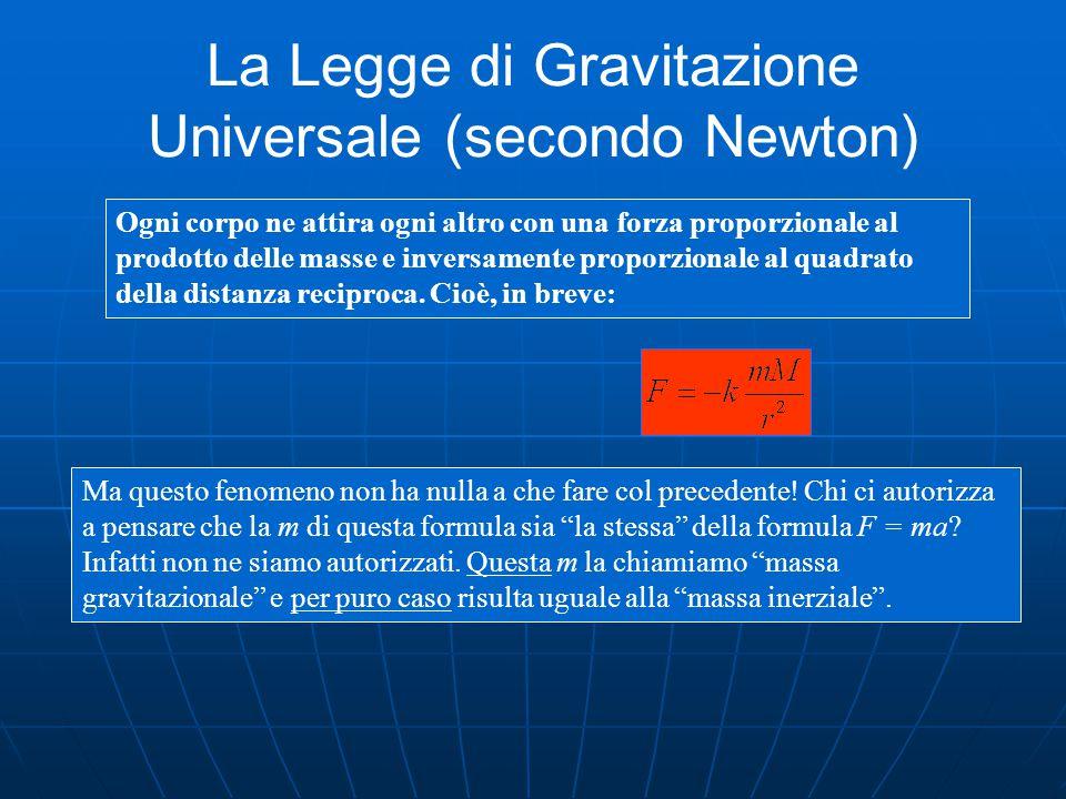 La Legge di Gravitazione Universale (secondo Newton)