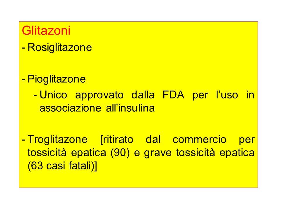 Glitazoni Rosiglitazone Pioglitazone