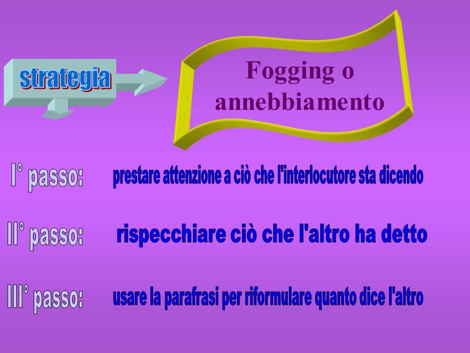 Fogging o annebbiamento