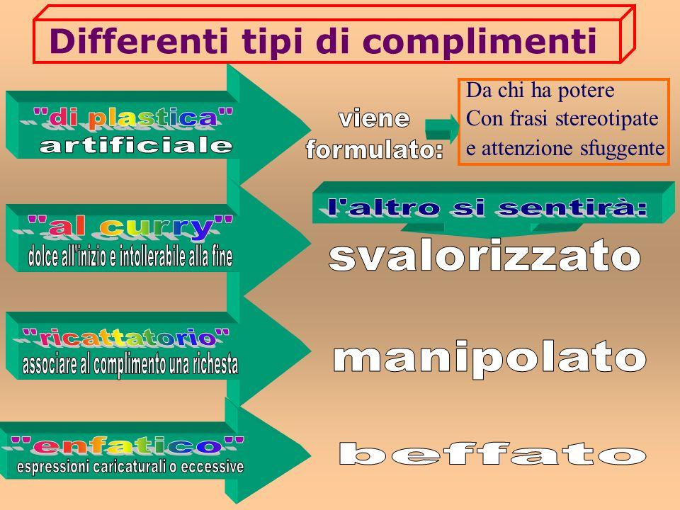 Differenti tipi di complimenti