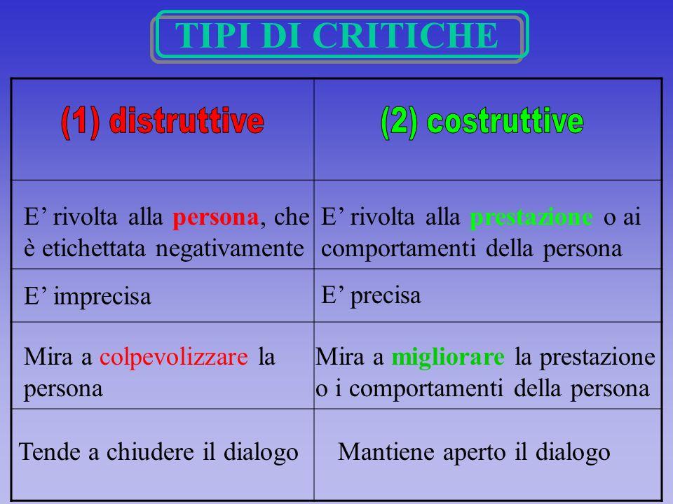 TIPI DI CRITICHE (1) distruttive (2) costruttive