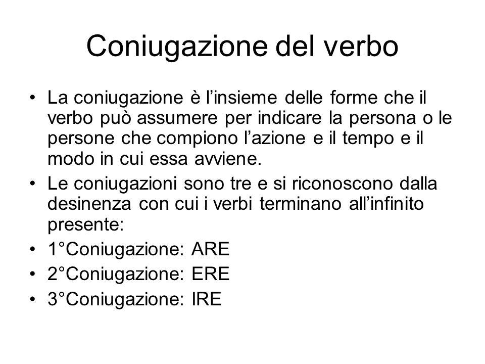 Coniugazione del verbo