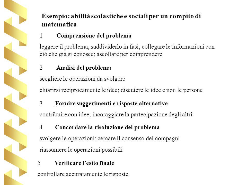 Esempio: abilità scolastiche e sociali per un compito di matematica
