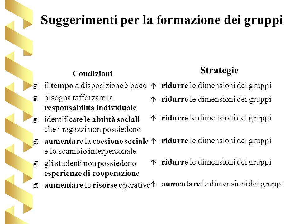 Suggerimenti per la formazione dei gruppi