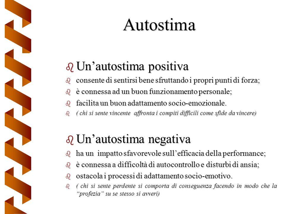 Autostima Un'autostima positiva Un'autostima negativa