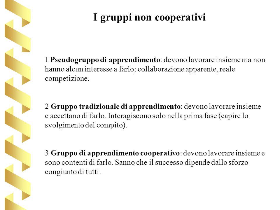 I gruppi non cooperativi