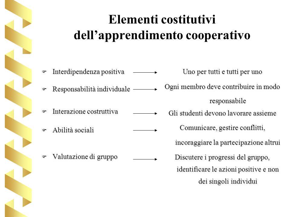 Elementi costitutivi dell'apprendimento cooperativo