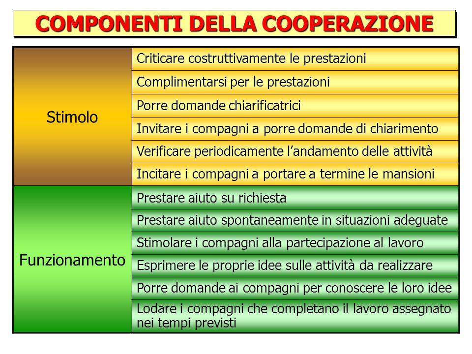 COMPONENTI DELLA COOPERAZIONE