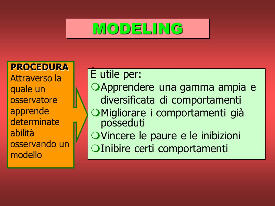MODELING È utile per: Apprendere una gamma ampia e