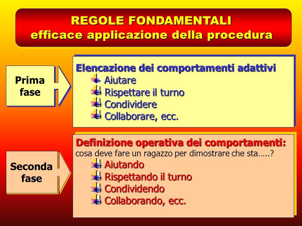efficace applicazione della procedura