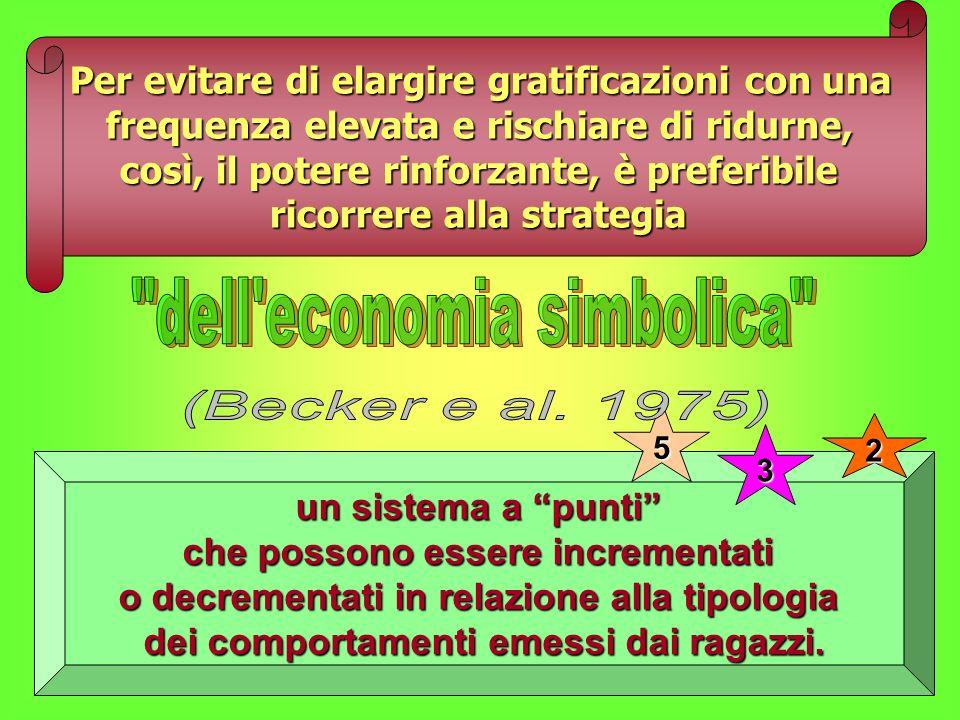 dell economia simbolica