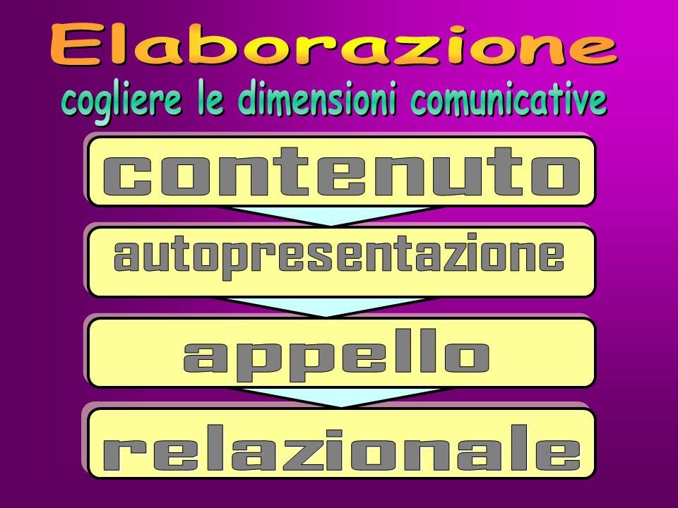 cogliere le dimensioni comunicative