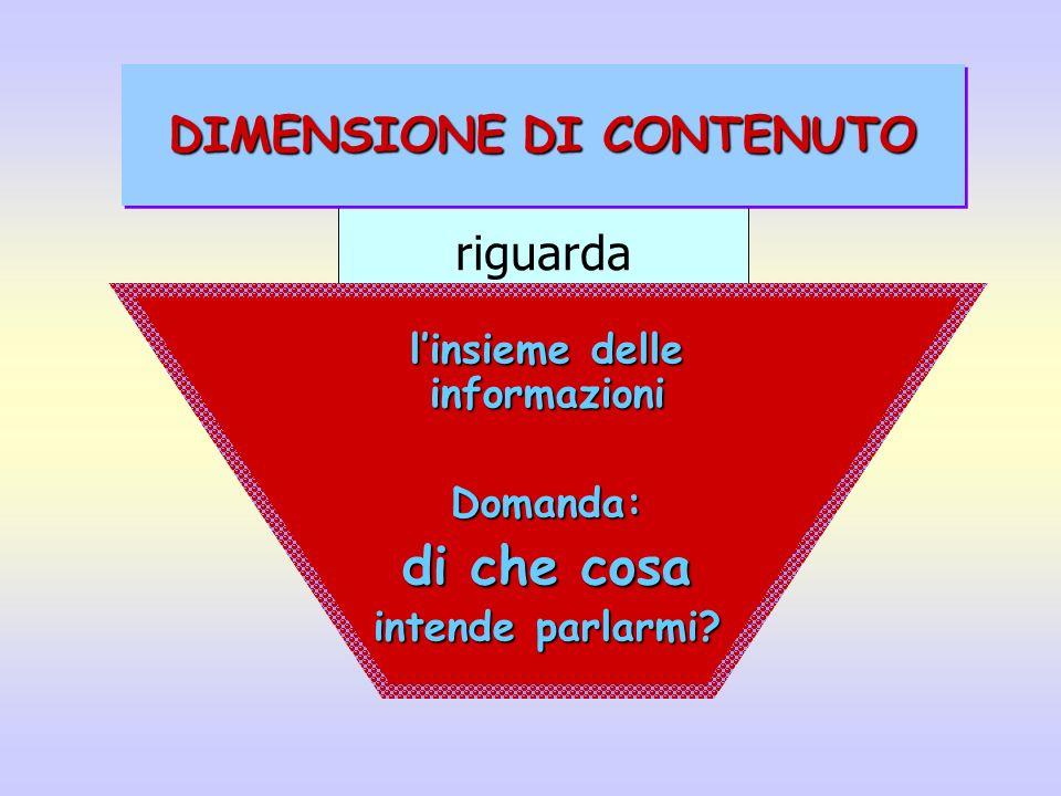 DIMENSIONE DI CONTENUTO