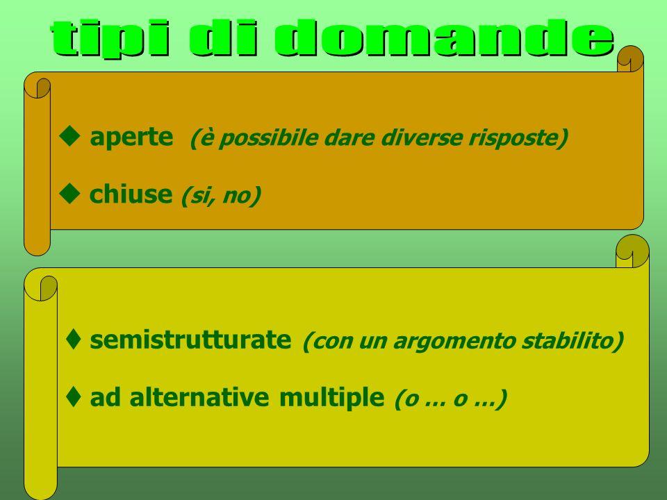 tipi di domande aperte (è possibile dare diverse risposte) chiuse (si, no) semistrutturate (con un argomento stabilito)