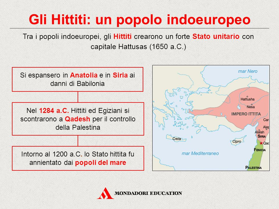 Gli Hittiti: un popolo indoeuropeo