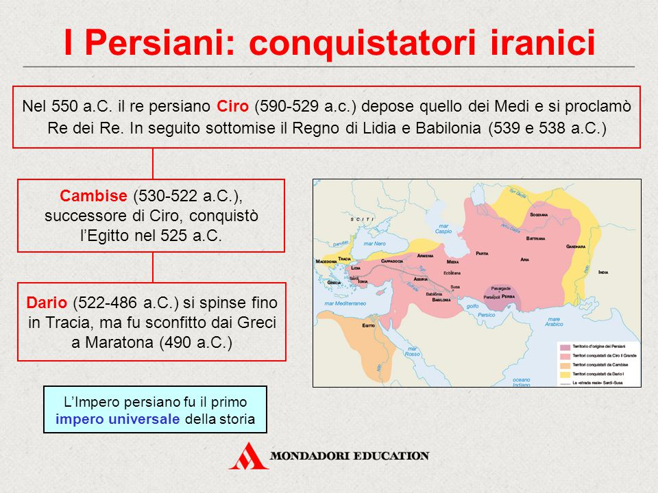 I Persiani: conquistatori iranici