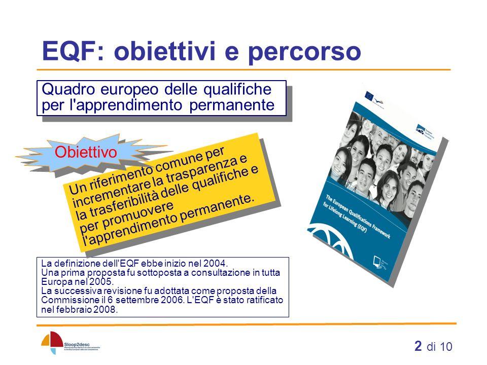 EQF: obiettivi e percorso