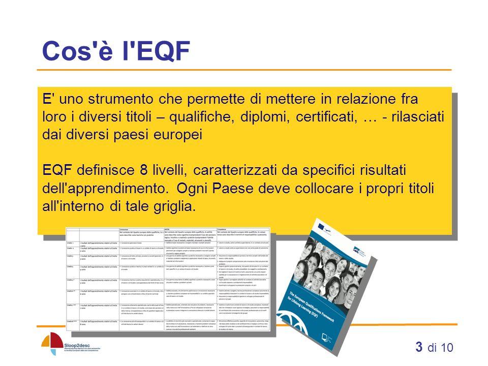 Cos è l EQF