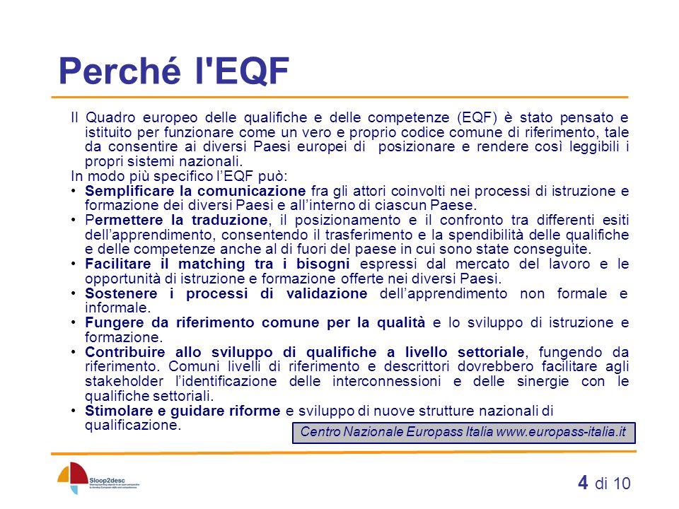 Perché l EQF