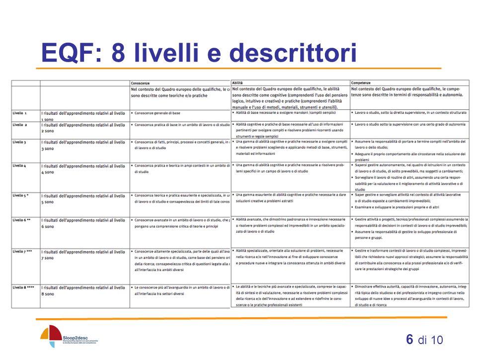 EQF: 8 livelli e descrittori