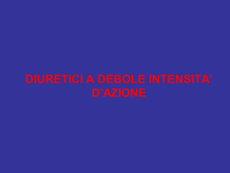 DIURETICI A DEBOLE INTENSITA' D'AZIONE
