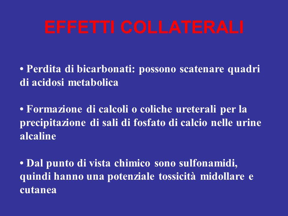 EFFETTI COLLATERALI • Perdita di bicarbonati: possono scatenare quadri di acidosi metabolica.