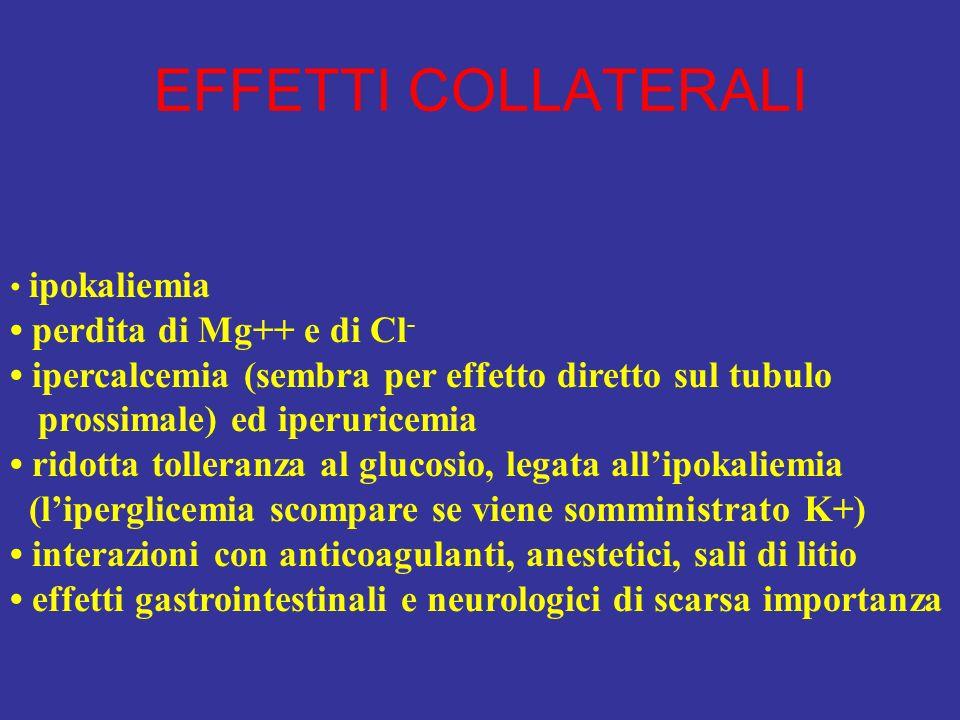 EFFETTI COLLATERALI • perdita di Mg++ e di Cl-