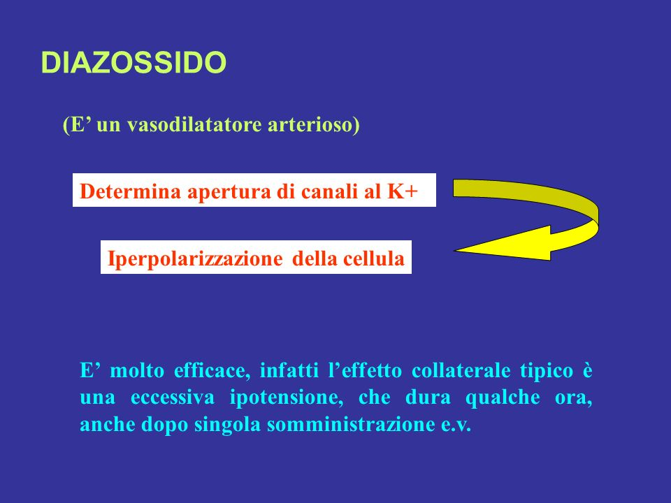 DIAZOSSIDO (E' un vasodilatatore arterioso)