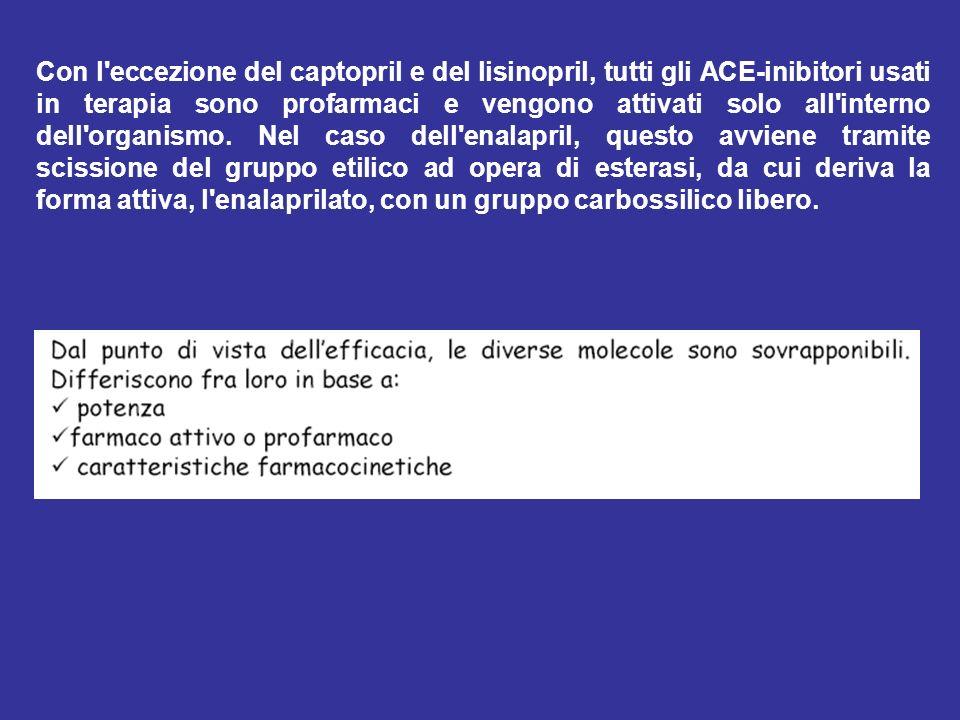Con l eccezione del captopril e del lisinopril, tutti gli ACE-inibitori usati in terapia sono profarmaci e vengono attivati solo all interno dell organismo.